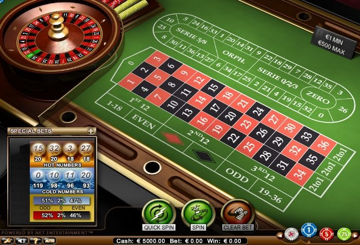 Great Roulette Slot Games to Play Online for Real Money