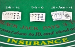 Blackjack Card Counting - Know The Value Of Playing Cards