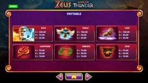 An Example of The Values for Zeus God of Thunder Slot