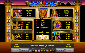 The Icons of Book of Ra Slot Explained
