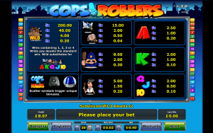 An Example of the Values in Cops 'n' Robbers Slot Game