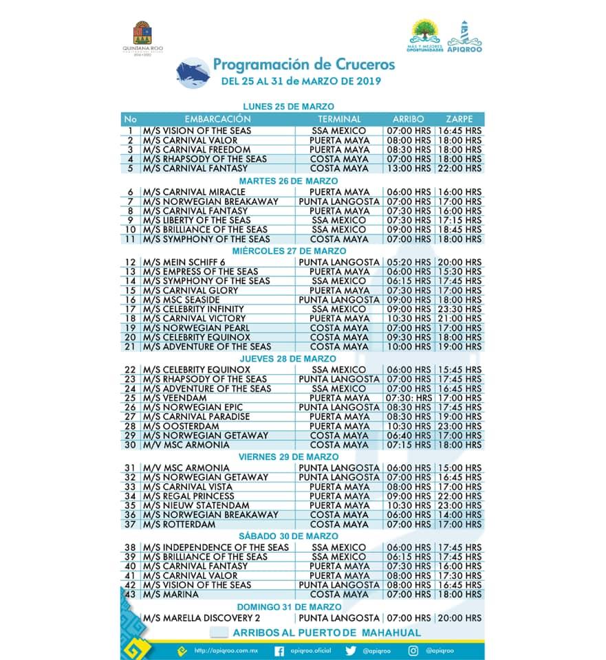Arribo de Cruceros en Cozumel del 25 al 31 de Marzo, 2019