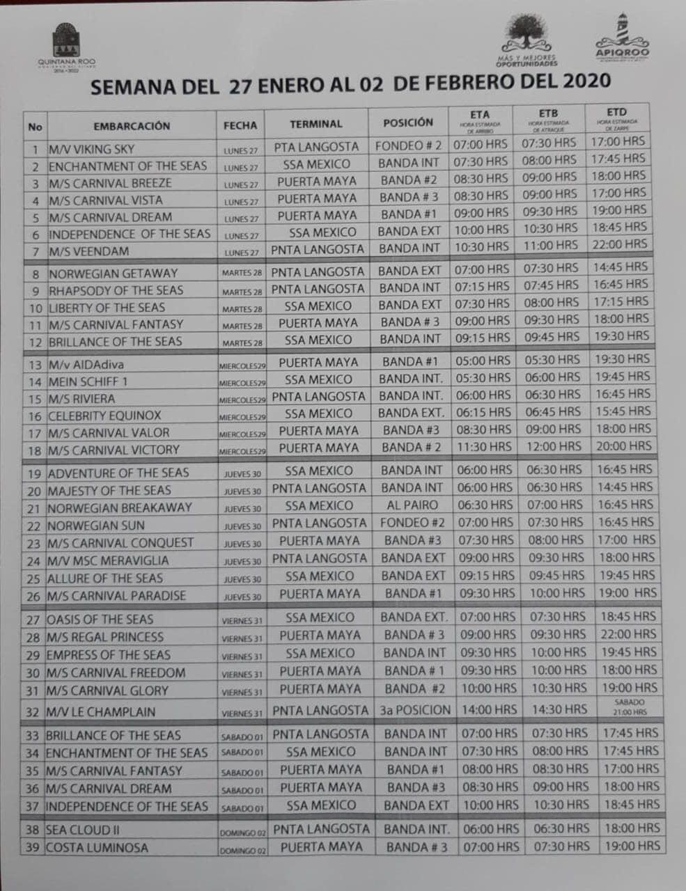 Horarios de Cruceros en Cozumel del 27 de Enero al 267 de Febrero 2020