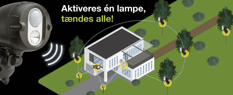 MR BEAMS NETBRIGHT - Aktiveres én lampe,tændes alle! - Serieforbundne Sensorlamper på batteri