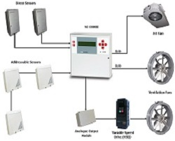 Co Monitoring System