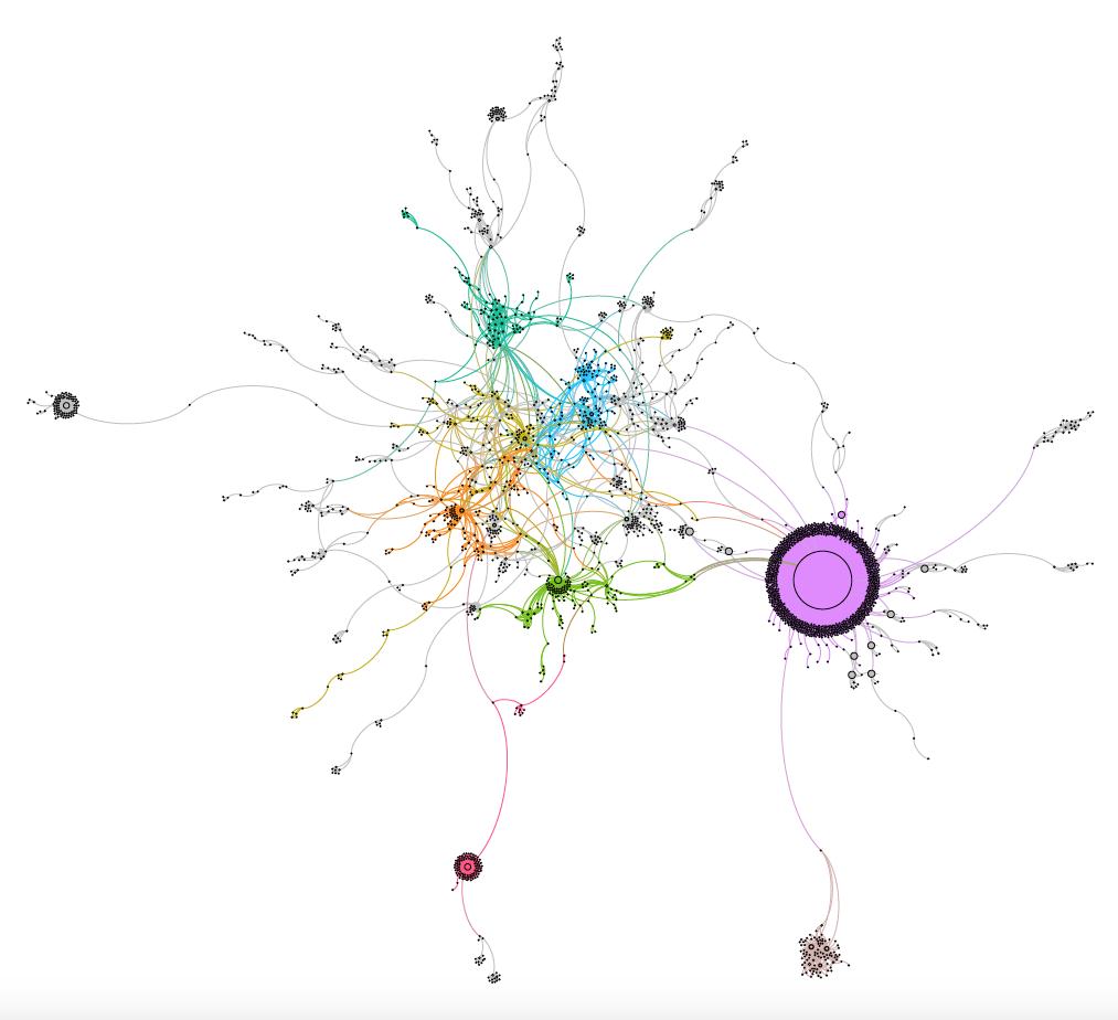 online influence map