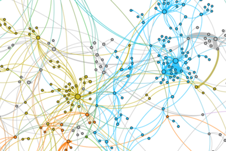 UCL influencer map