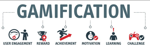Info graphic showing Gamification. User engagement, reward, achievement, motivation,learning and challenge all as elements of my Online Tuition.