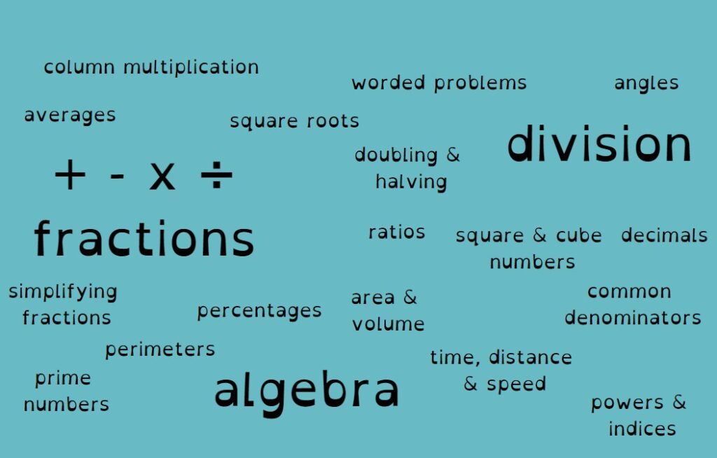 a graphic with many maths related words on it