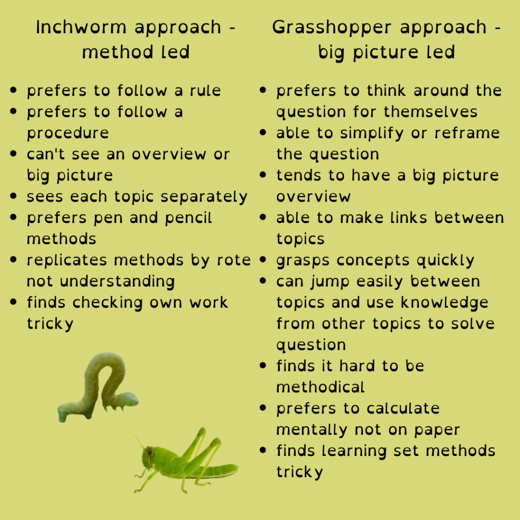Comparing Inchworm and grasshoppper approaches to learning checklist