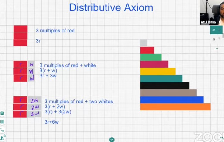 Distributive Axiom using Cusinaire Rods