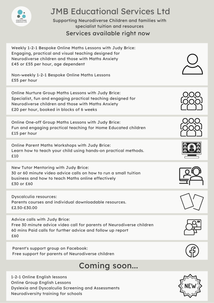 infographic of all theservices available
