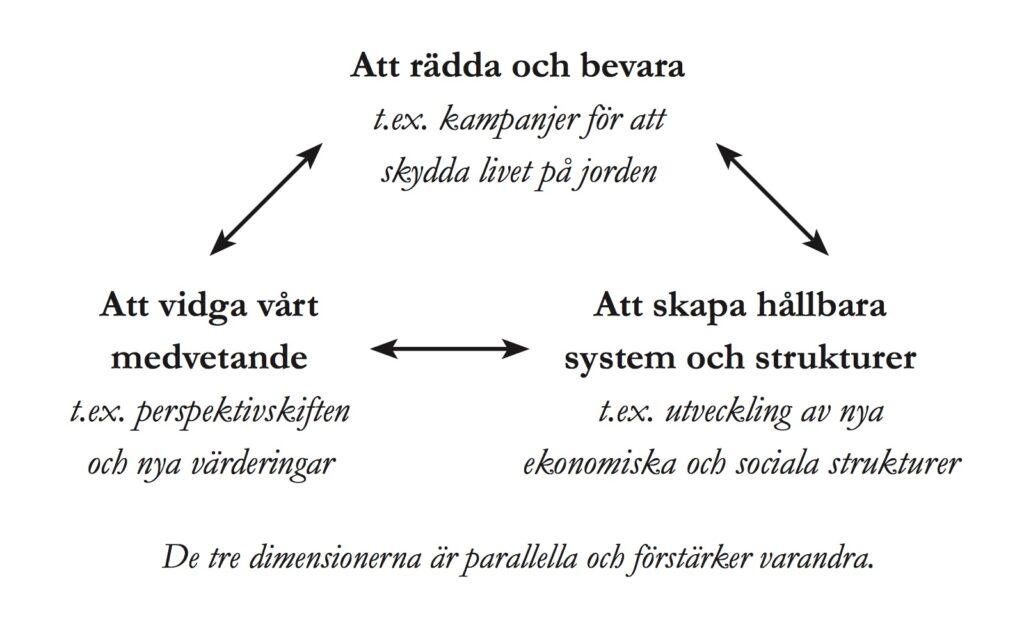 Sida 53