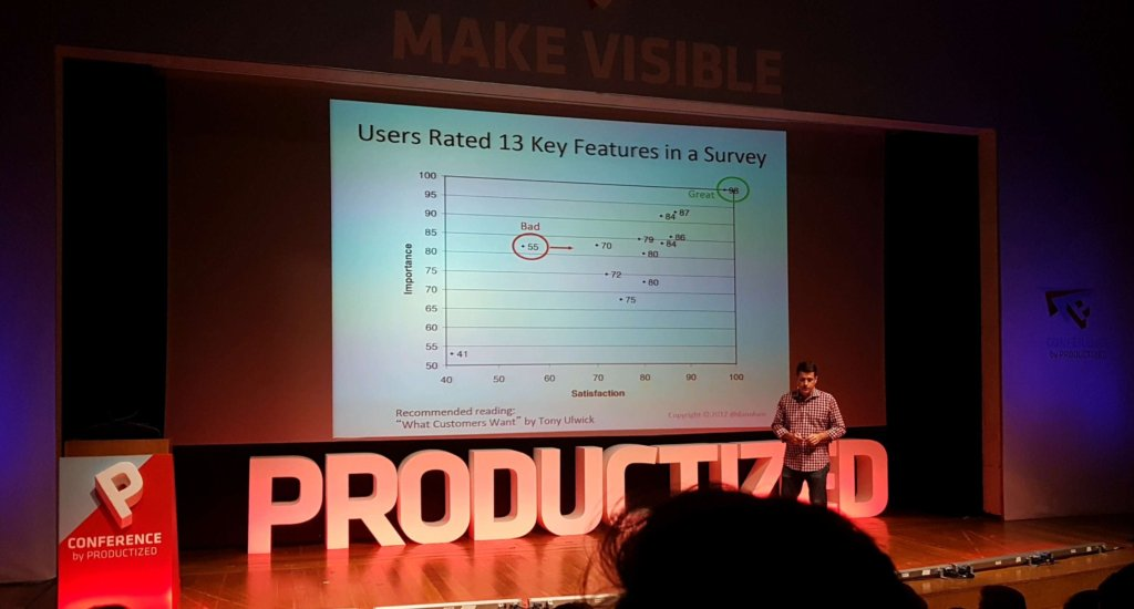 Product features management - Z Digital Agency