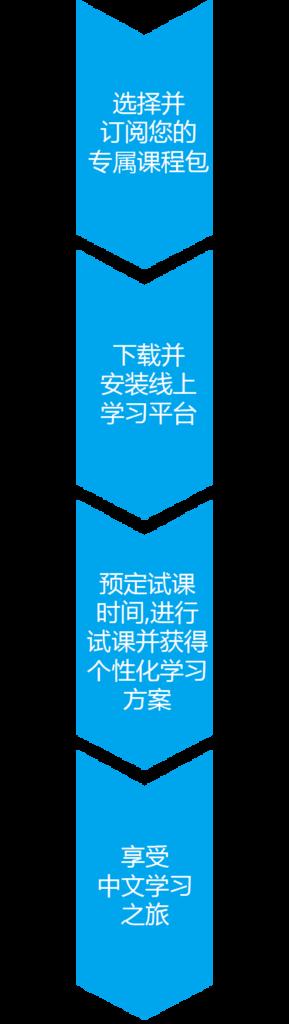 upgraphchina