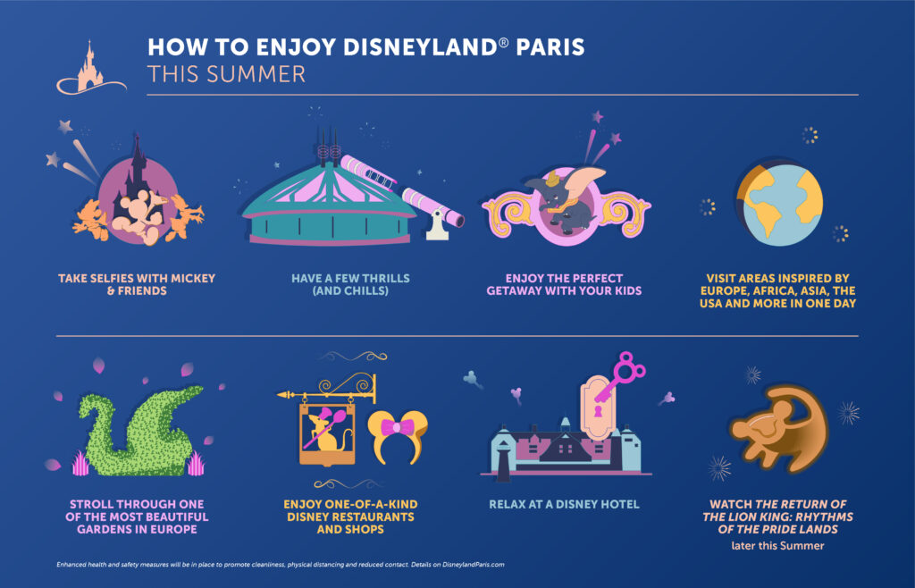 How to safely enjoy Disneyland Paris