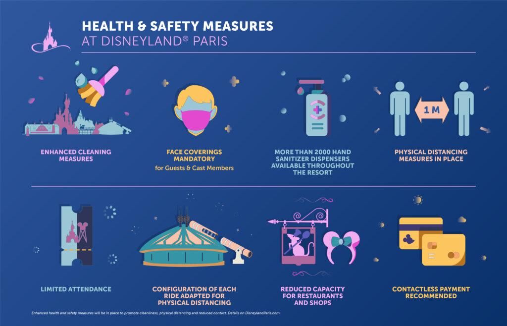 Health & Safety measures ahead of the Disneyland Paris reopening