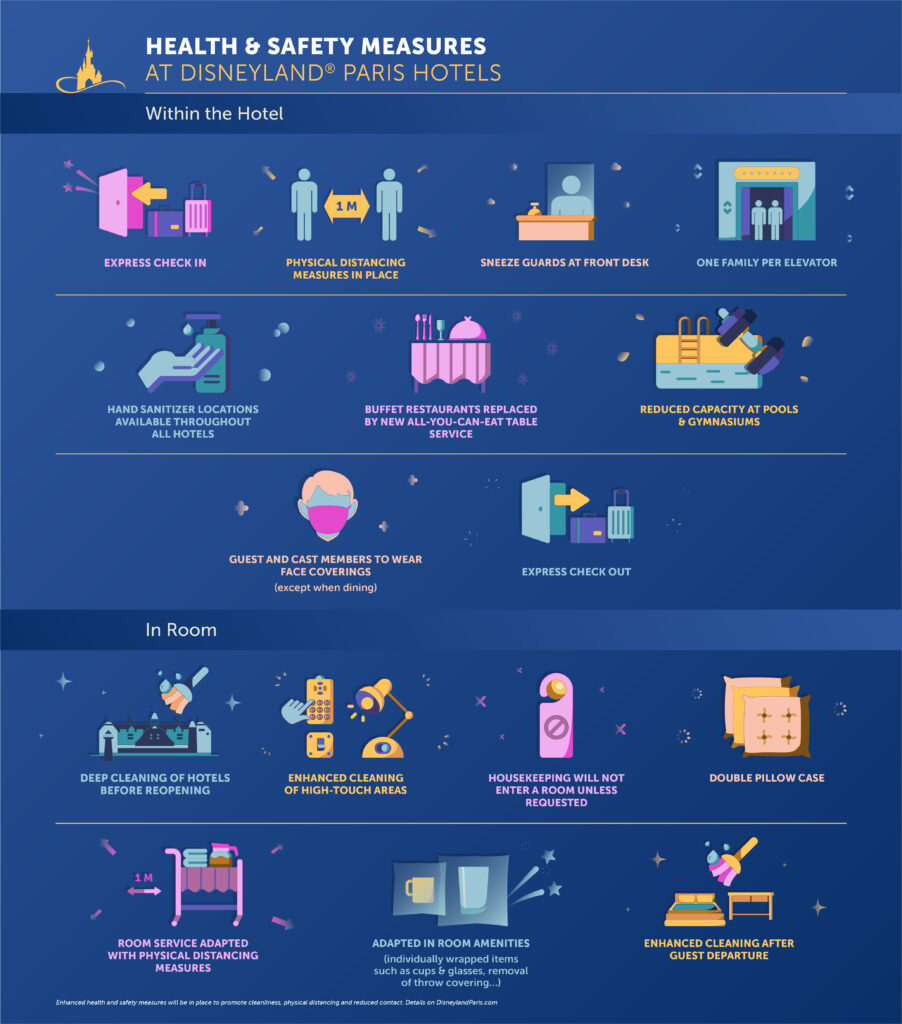 Infographic of the safety measures in place for the Disney Hotels at Disneyland Paris