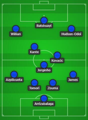 Predicted Chelsea FC lineup