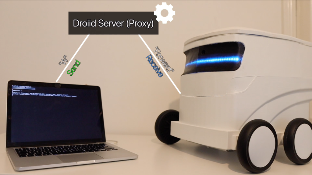 delivery robot how it works droiid