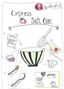 Mostkuchen Scetch Notes
