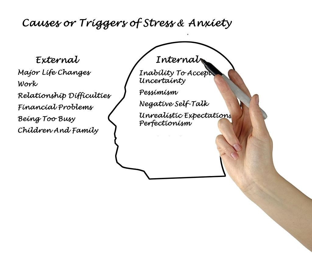 Stress Treatment London