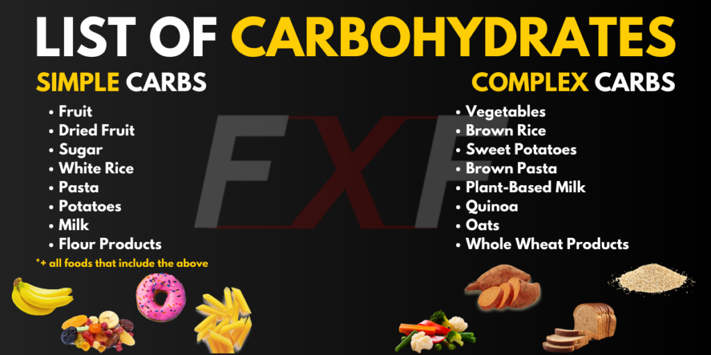 A List Of Complex & Simple Carbohydrates