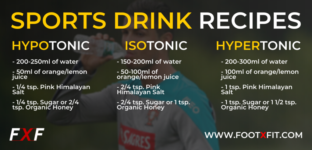 sports drink recipes | hypotonic, isotonic, hypertonic drinks