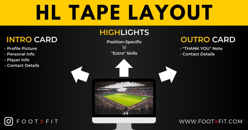 soccer/football highlight tape - basic layout