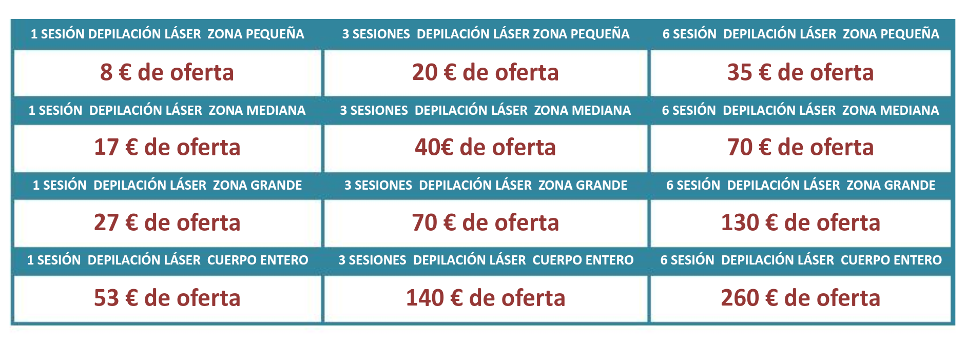 OFERTAS DE IPL