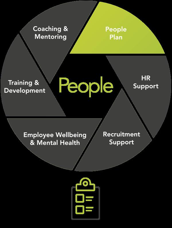 People Plan