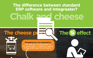 INFOGRAPHIC: Automate your Cheese Make, Grading and Stock Management