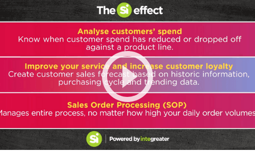 VIDEO: How to spot you are going to lose a customer