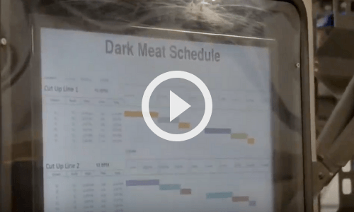 VIDEO: SI and Faccenda Foods - shop floor dashboards make a difference