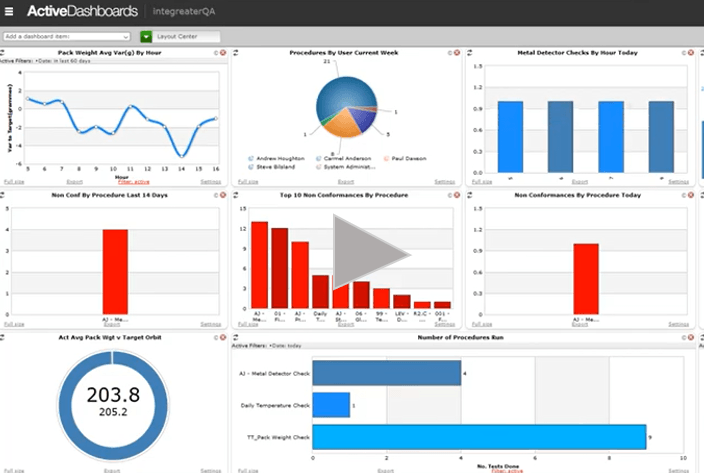 VIDEO: How to simplify food manufacturing audits with Active Dashboards