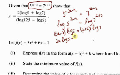 Introduction to IB Maths World – Functions Part 1