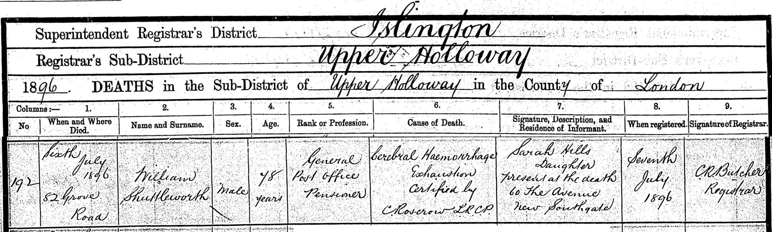 Death certificates as  historical sources