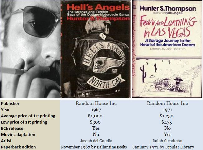 Hunter Thompson's High Spots