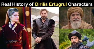 real history of dirilis ertugrul