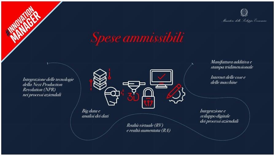Voucher Innovation Manager Spese Ammissibili