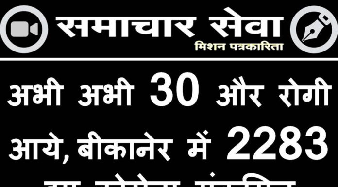 Just 30 more patients came, 2283 corona infected in Bikaner