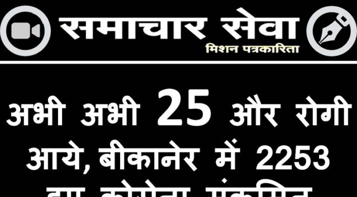 Just 25 more patients came, 2253 corona infected in Bikaner