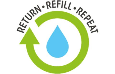 Return Refill Repeat