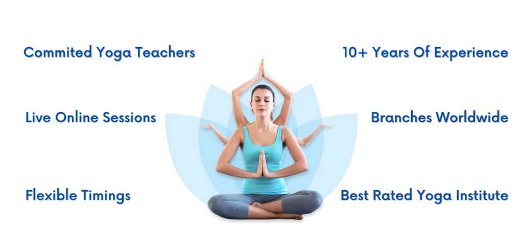 yoga teach training course pune