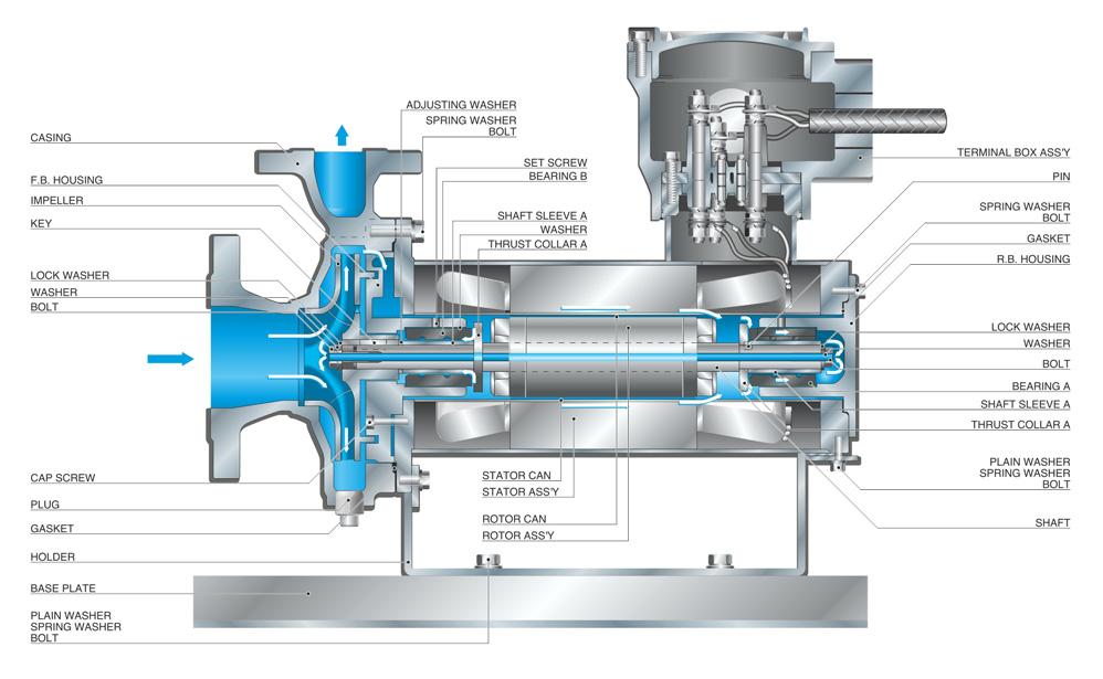 Basic-Internal-Circulation-Pump-Drawing