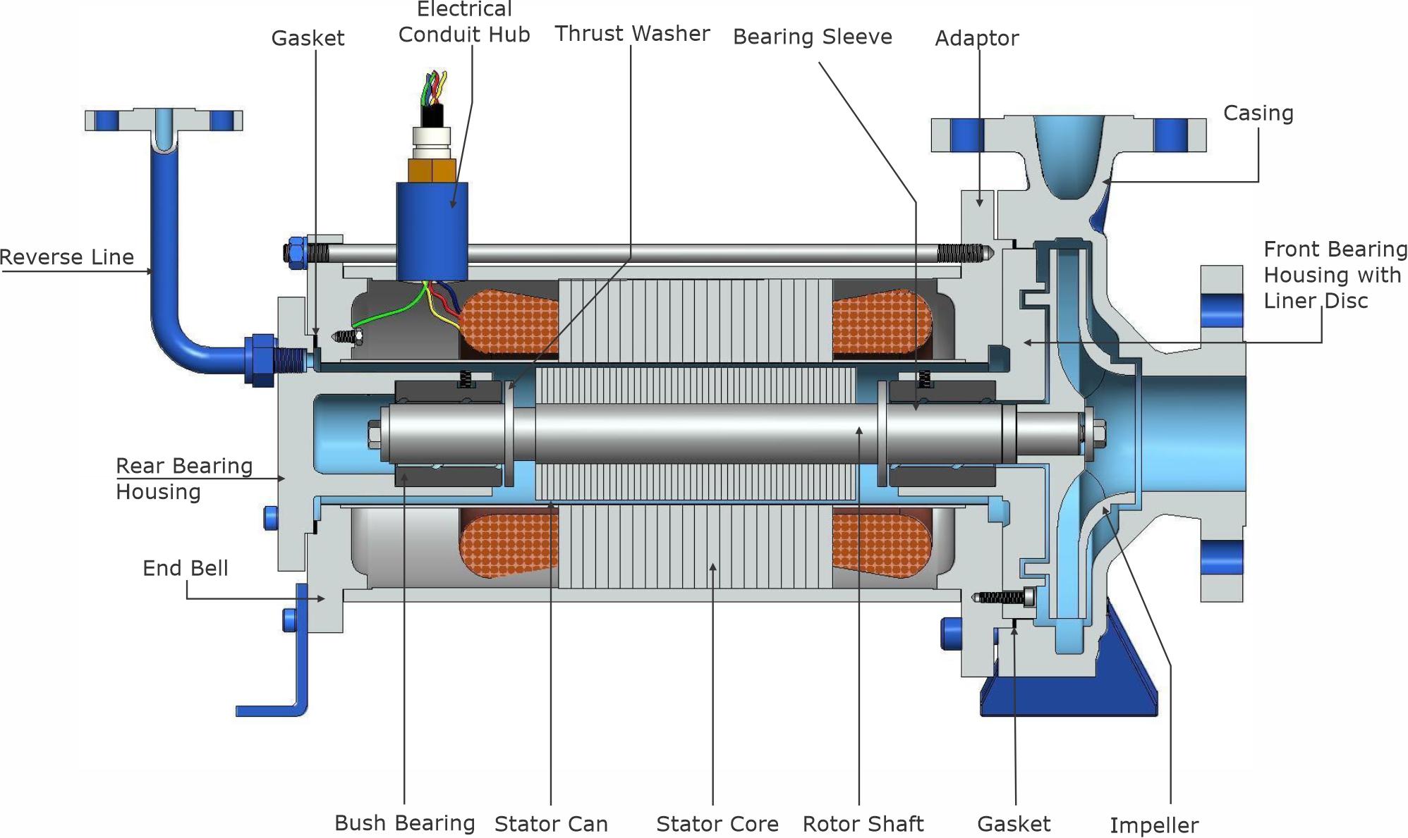 Ammonia-Pump-Drawing