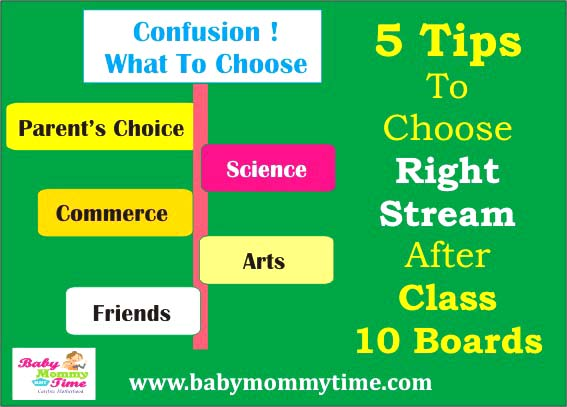 5 Tips To Choose Right Stream After Class 10 Boards