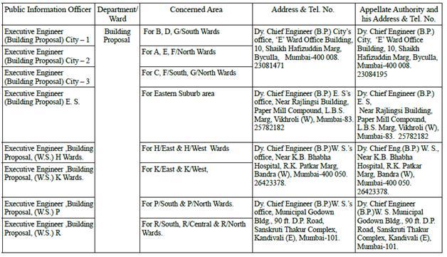 deemed conveyance RTI