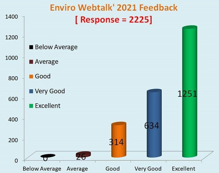 LPU-School-of-Civil-Engineering-organized-international-webinar-Series-ENVIRO-WEBTALK