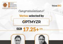 LPUs MBA grads placed at Optmyzr Inc